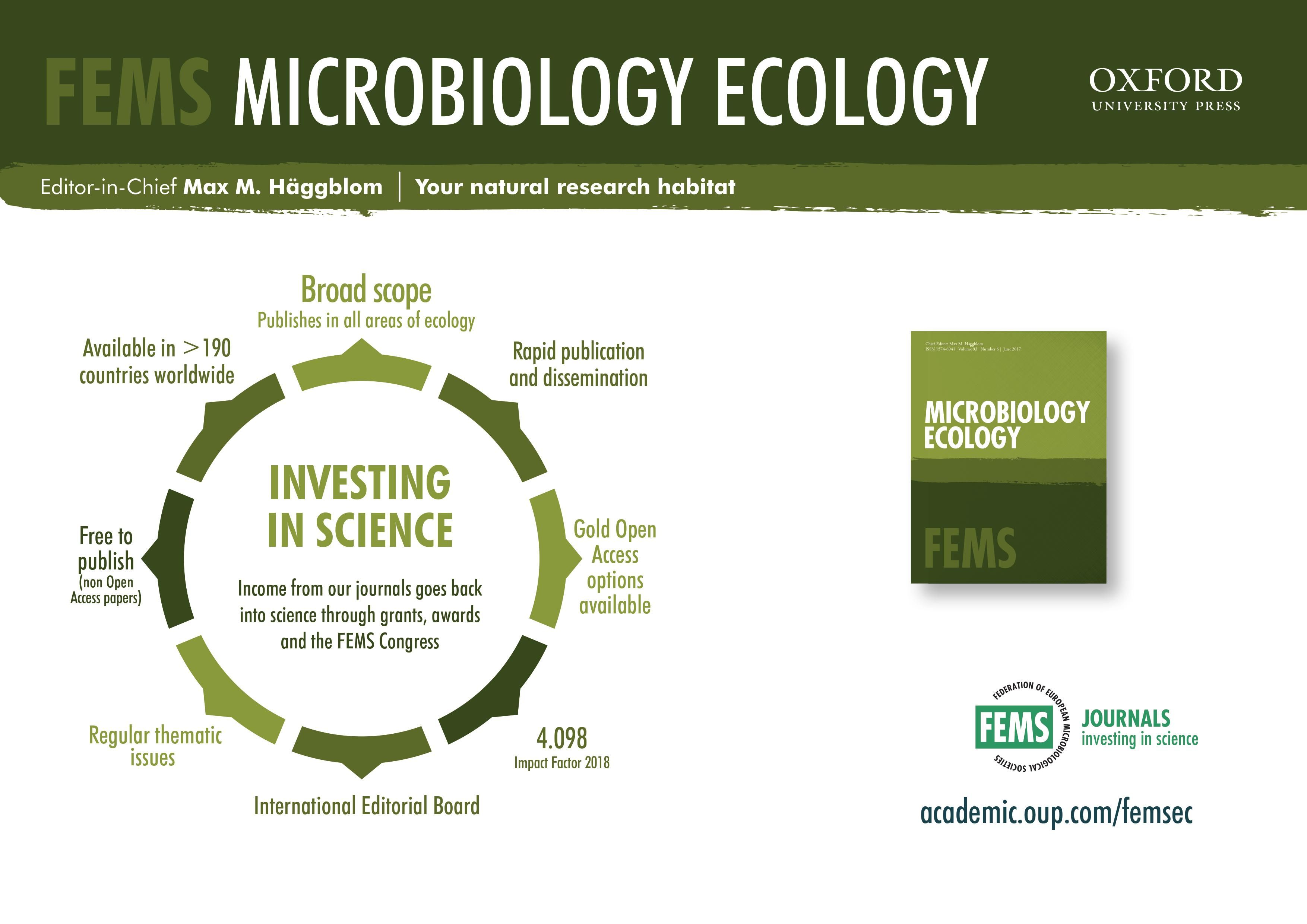 About | FEMS Microbiology Ecology | Oxford Academic