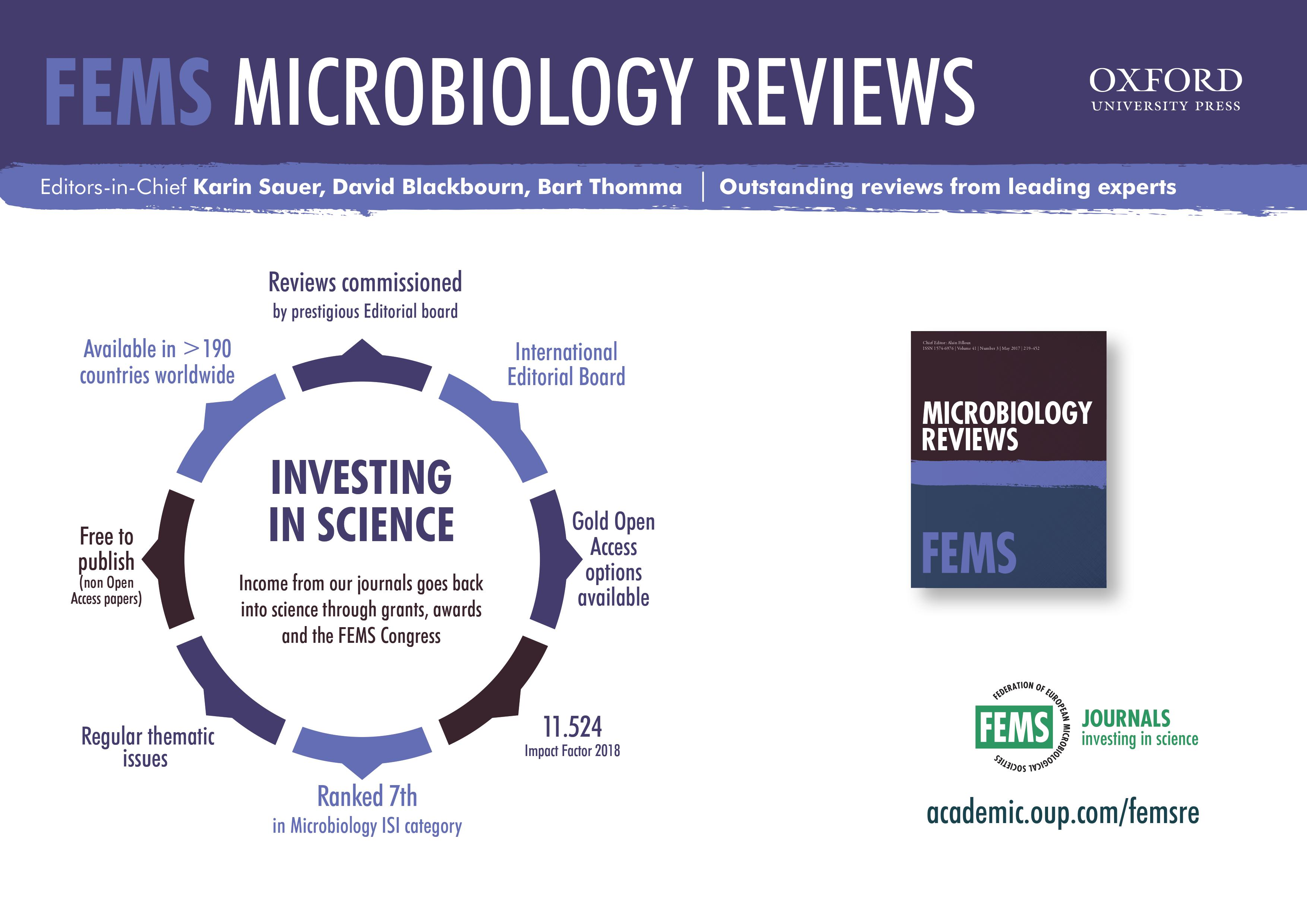 About Fems Microbiology Reviews Oxford Academic